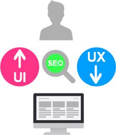 WEB制作|UI/UX/SEO相関図アイコン